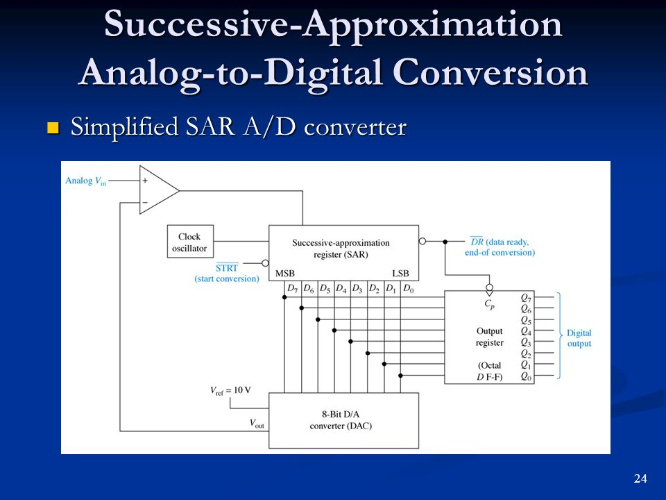 Successive-Approximation Analog-to-Digital Conversion