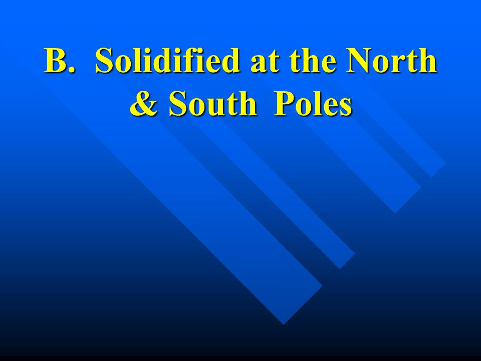 B. Solidified at the North & South Poles