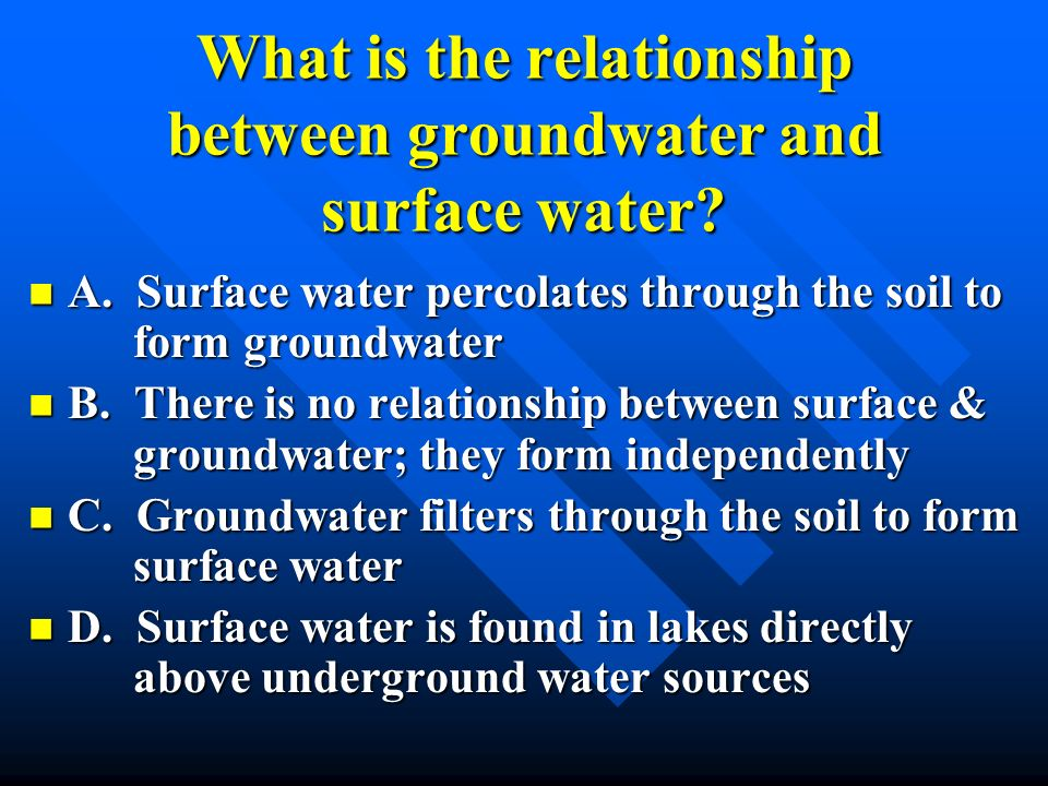 What is the relationship between groundwater and surface water