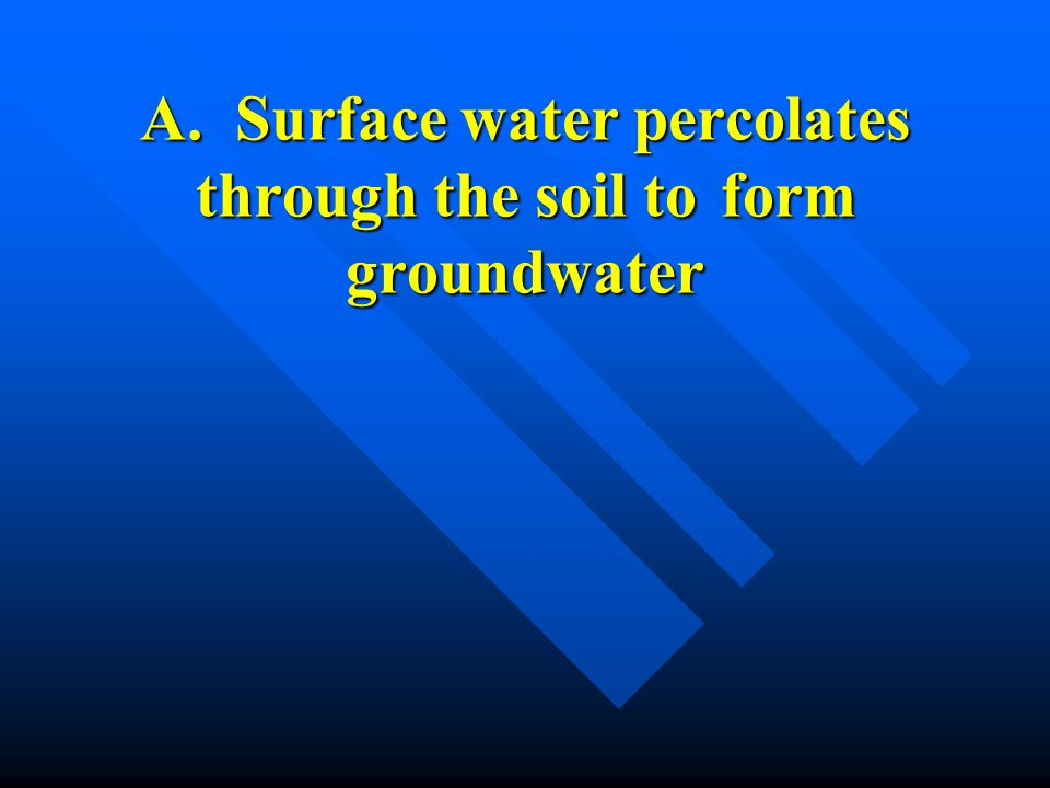 A. Surface water percolates through the soil to form groundwater