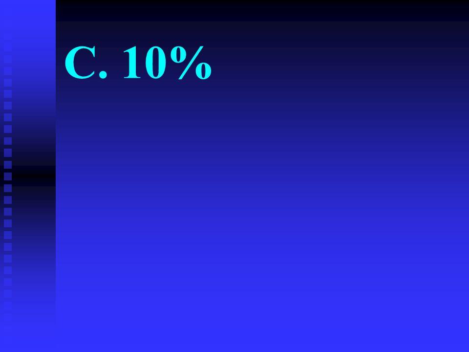 C. 10%