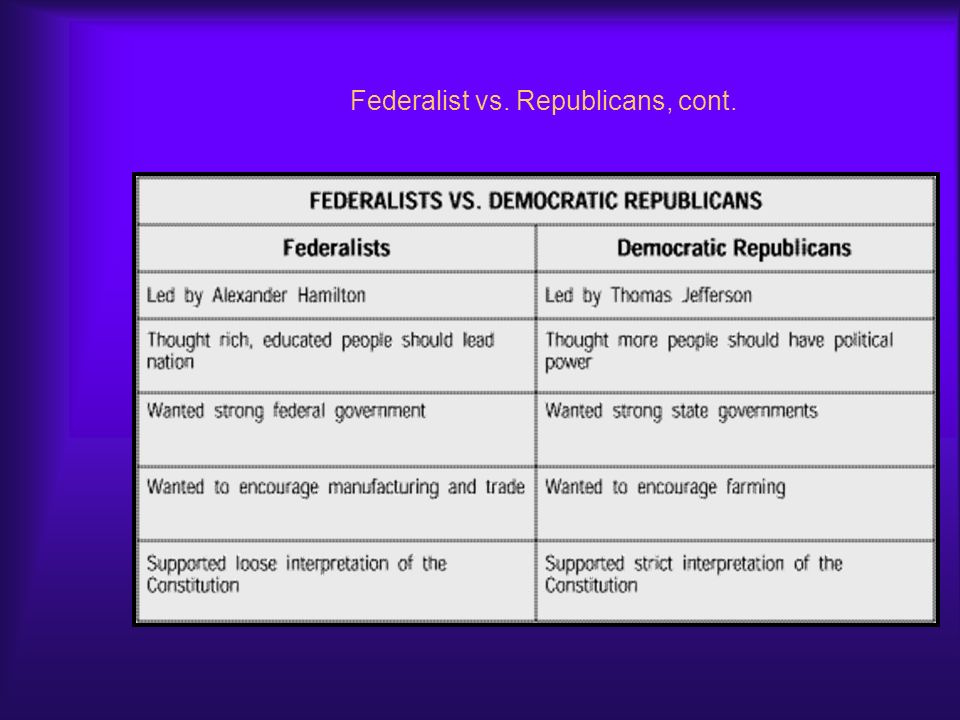 Federalist vs. Republicans, cont.