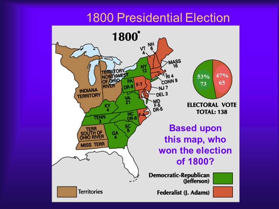 1800 Presidential Election