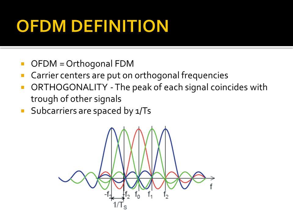 OFDM DEFINITION OFDM = Orthogonal FDM