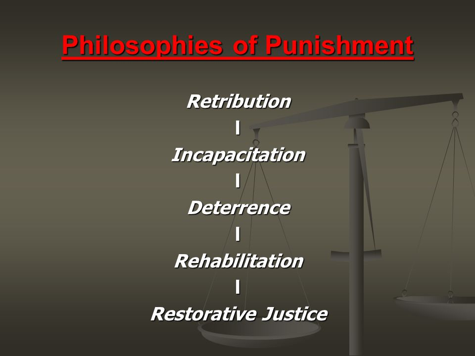 Philosophies of Punishment