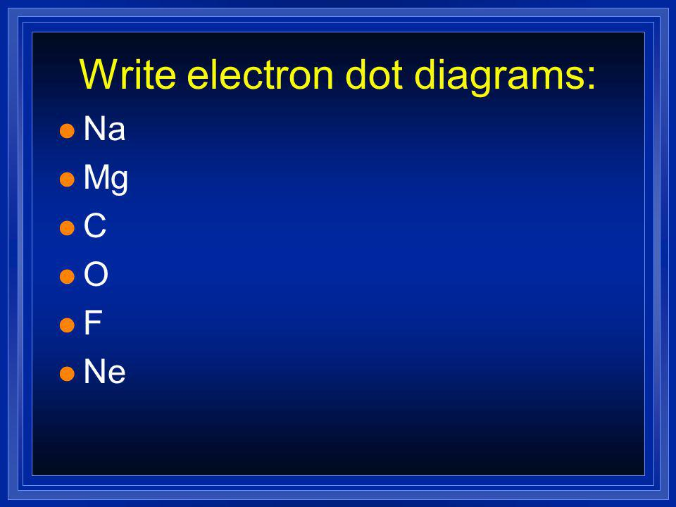 Write electron dot diagrams: