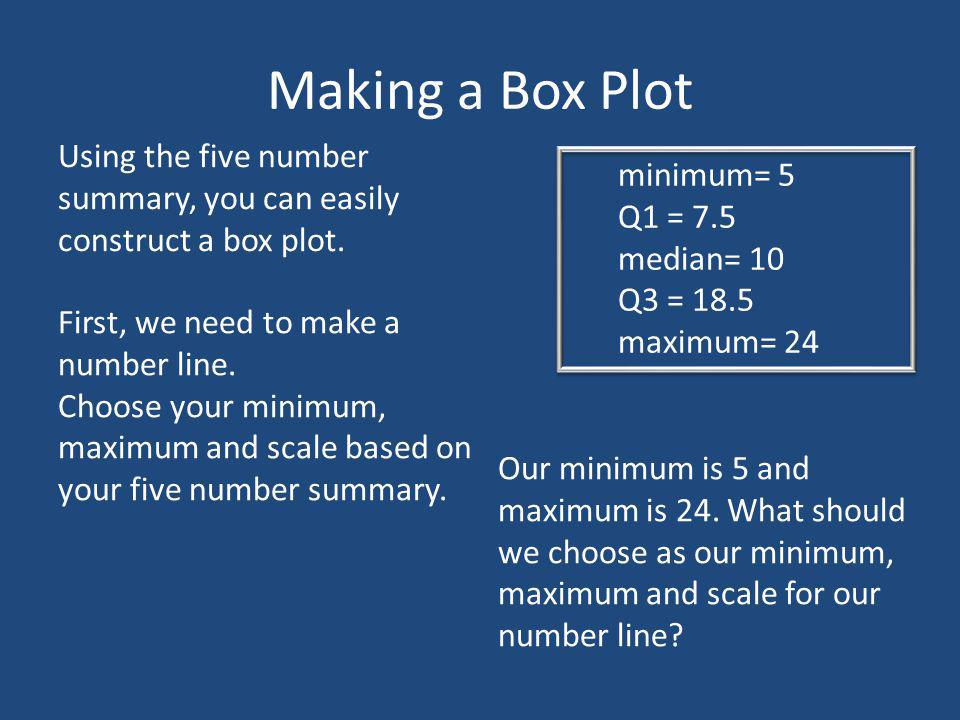 Making a Box Plot Using the five number summary, you can easily construct a box plot. minimum= 5. Q1 = 7.5.