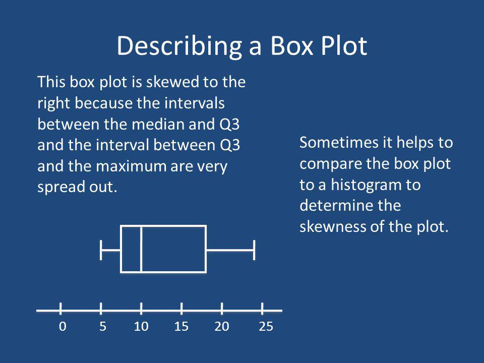 Describing a Box Plot