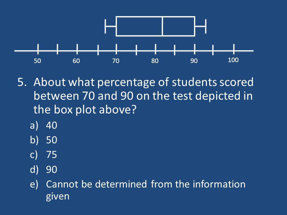 50 60. 70. 80. 90. 100. About what percentage of students scored between 70 and 90 on the test depicted in the box plot above