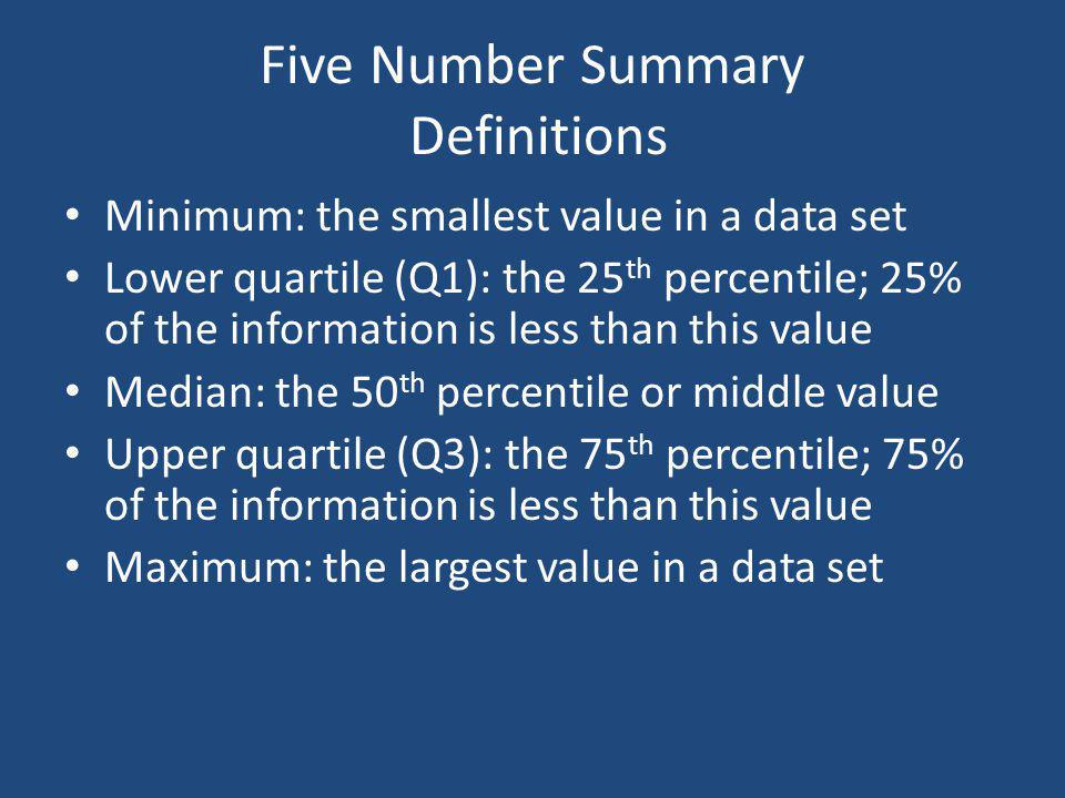 Five Number Summary Definitions