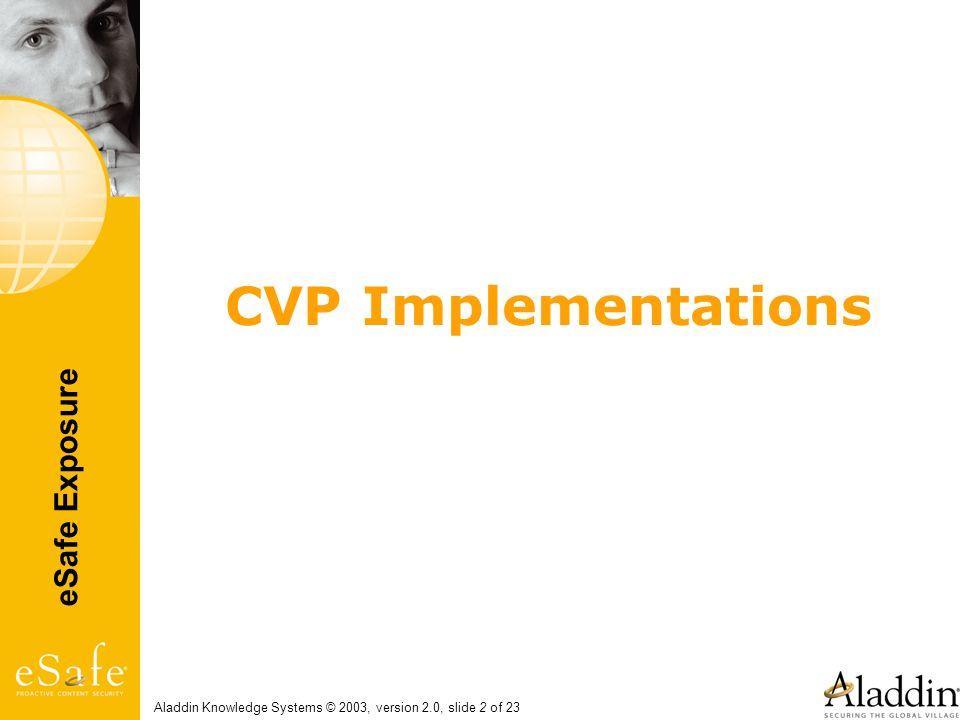CVP Implementations
