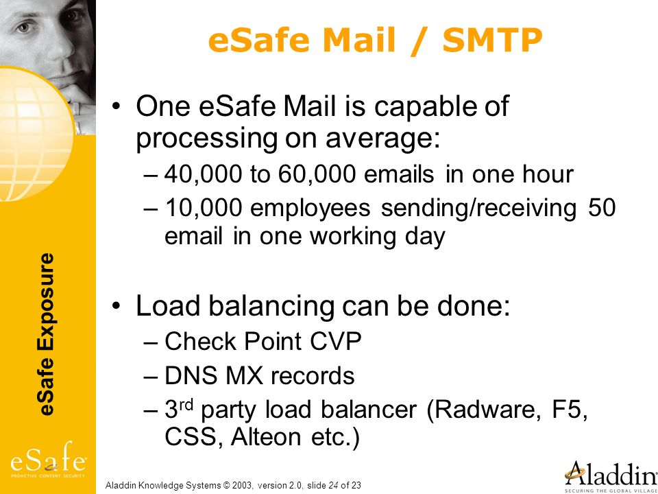 eSafe Mail / SMTP One eSafe Mail is capable of processing on average: