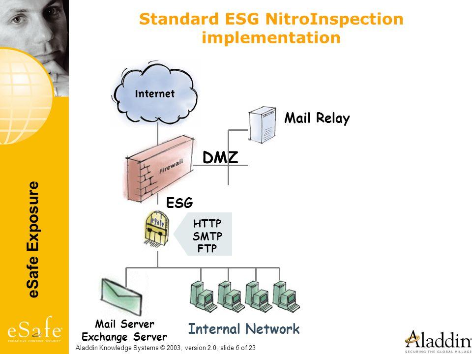 Standard ESG NitroInspection implementation