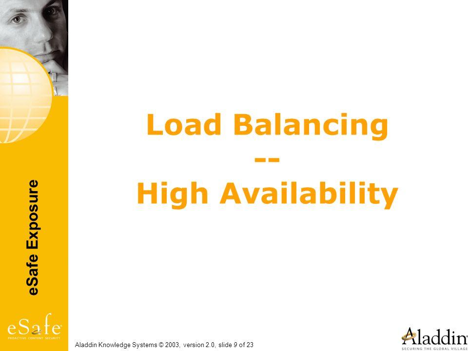 Load Balancing -- High Availability