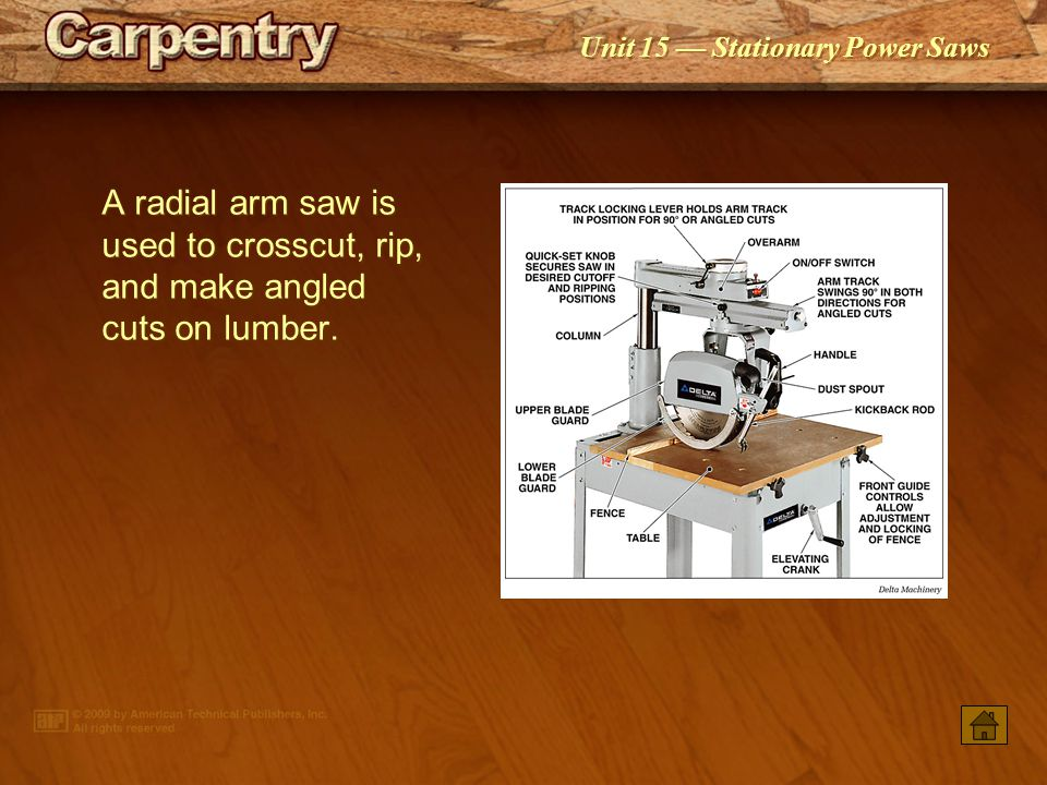 A radial arm saw is used to crosscut, rip, and make angled cuts on lumber.