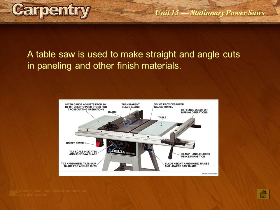 A table saw is used to make straight and angle cuts in paneling and other finish materials.