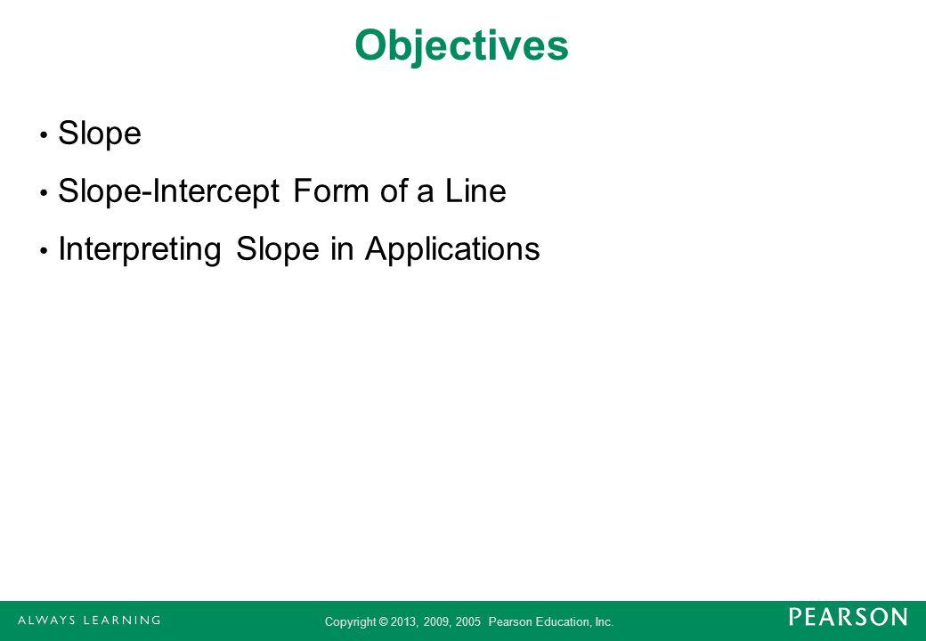 Objectives Slope Slope-Intercept Form of a Line