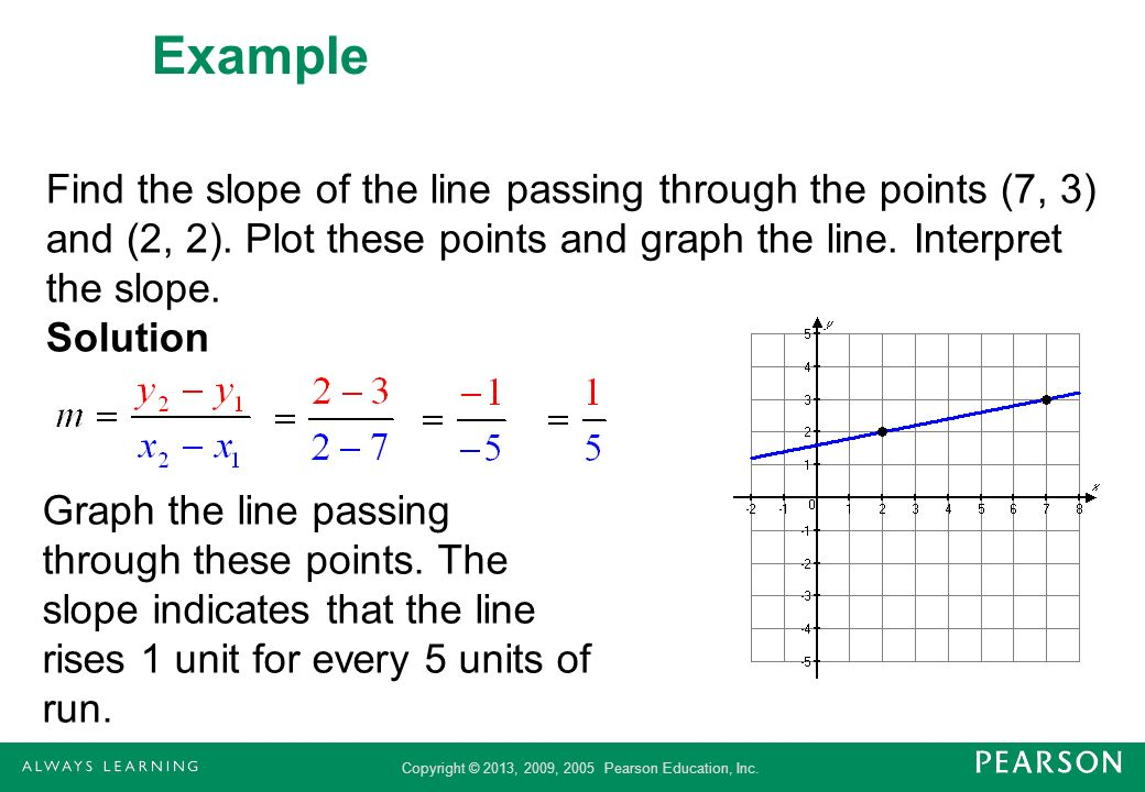Example Find the slope of the line passing through the points (7, 3) and (2, 2). Plot these points and graph the line. Interpret the slope. Solution