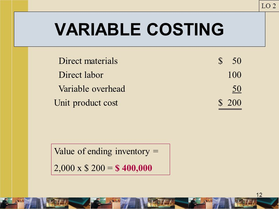 VARIABLE COSTING Direct materials $ 50 Direct labor 100
