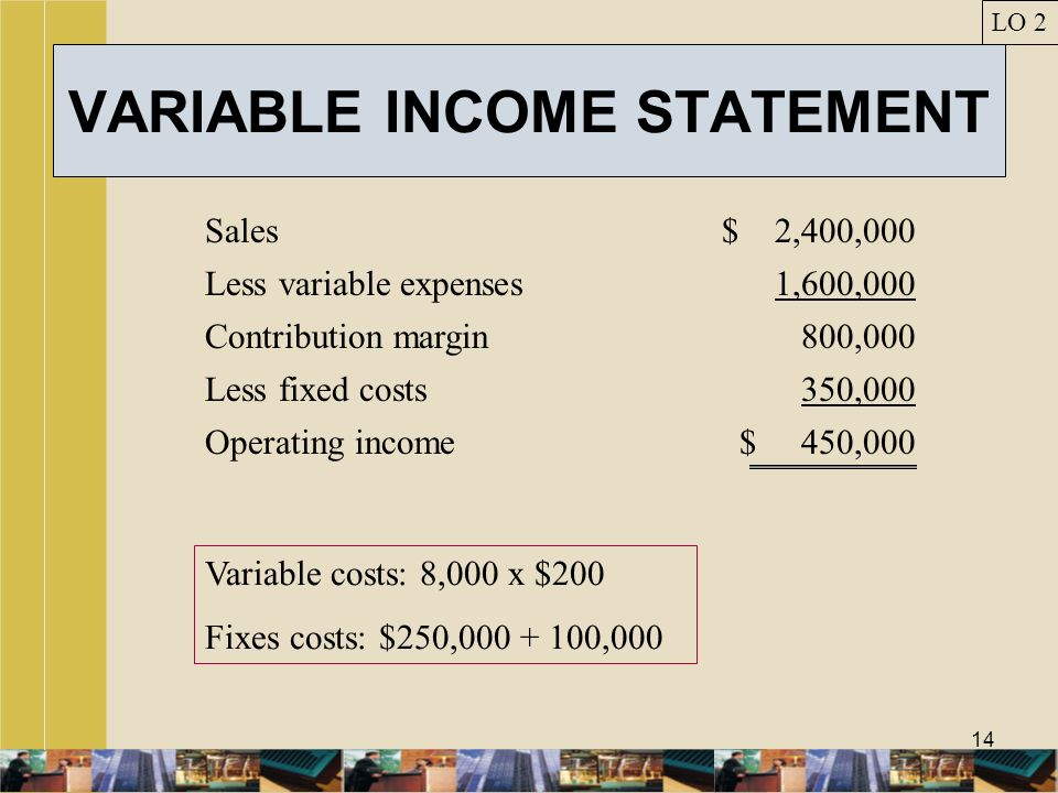 VARIABLE INCOME STATEMENT