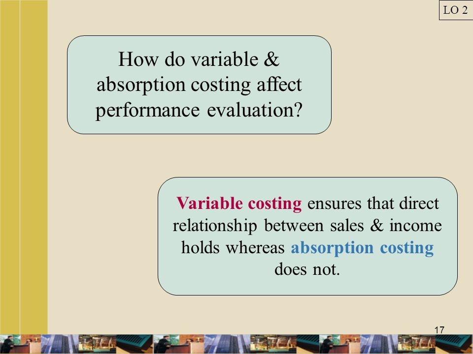 How do variable & absorption costing affect performance evaluation