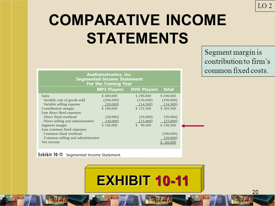 COMPARATIVE INCOME STATEMENTS