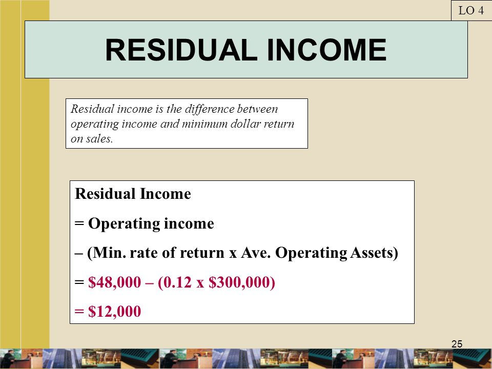 RESIDUAL INCOME Residual Income = Operating income