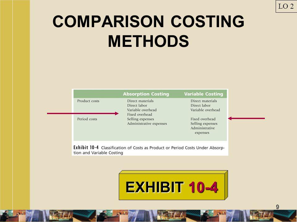 COMPARISON COSTING METHODS