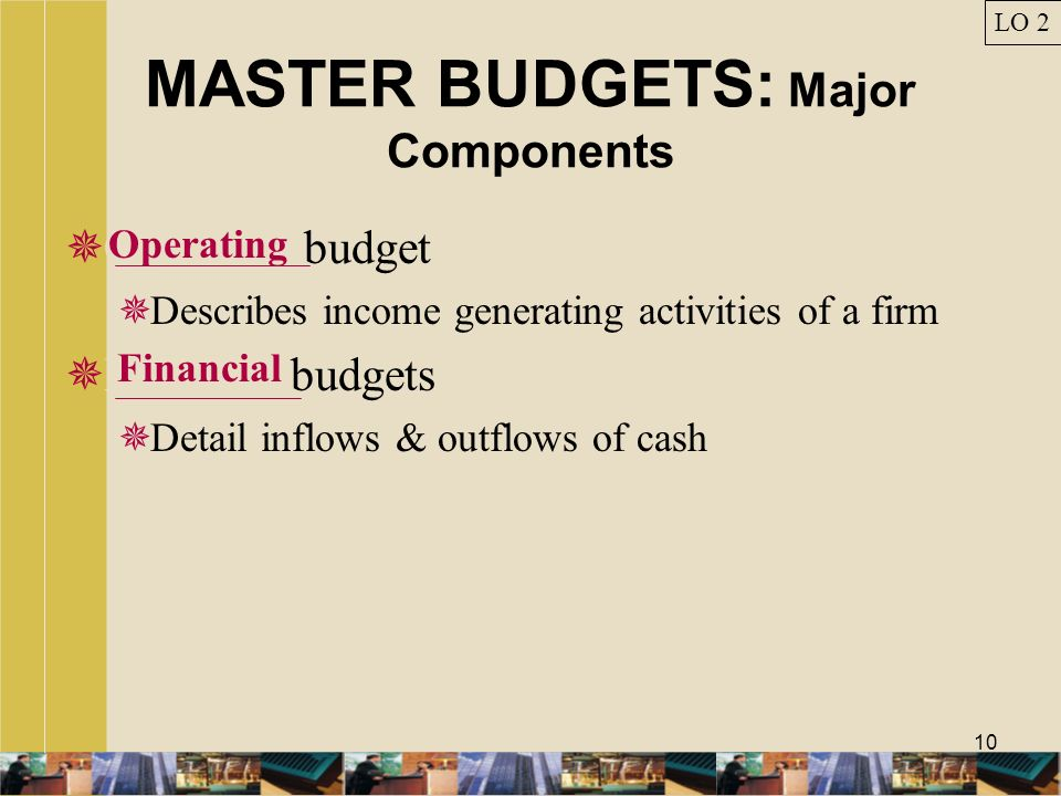 MASTER BUDGETS: Major Components