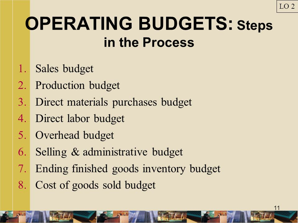OPERATING BUDGETS: Steps in the Process