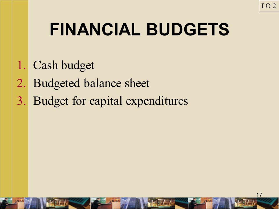 FINANCIAL BUDGETS Cash budget Budgeted balance sheet