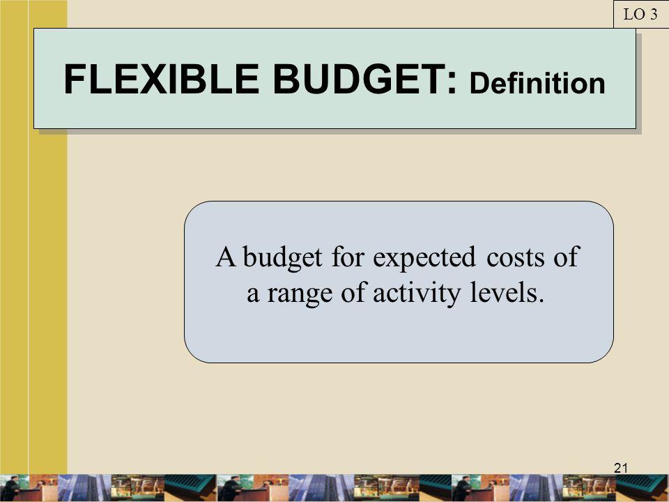 FLEXIBLE BUDGET: Definition