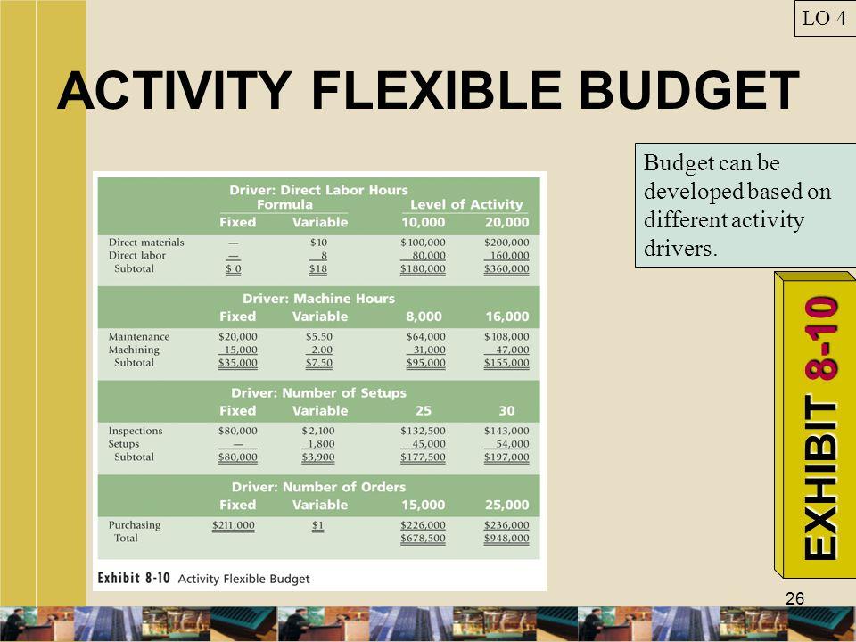 ACTIVITY FLEXIBLE BUDGET