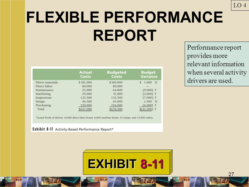 FLEXIBLE PERFORMANCE REPORT