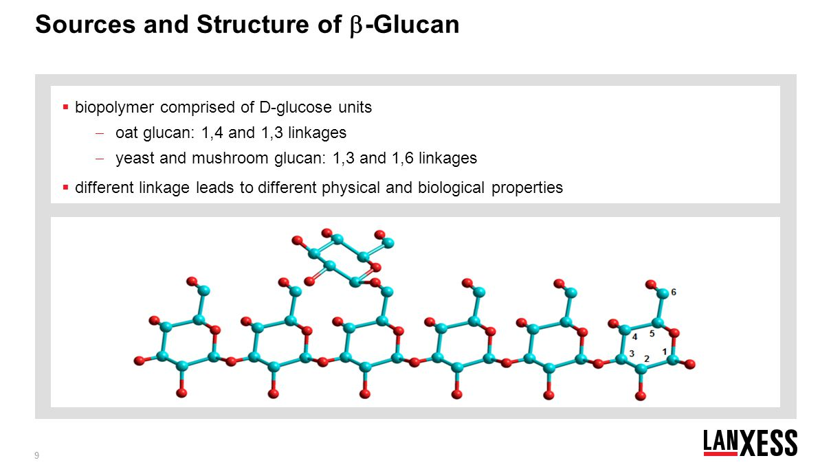 Sources and Structure of -Glucan