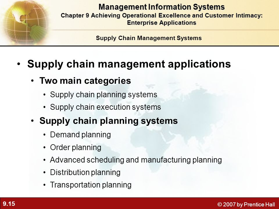 Management Information Systems Supply Chain Management Systems