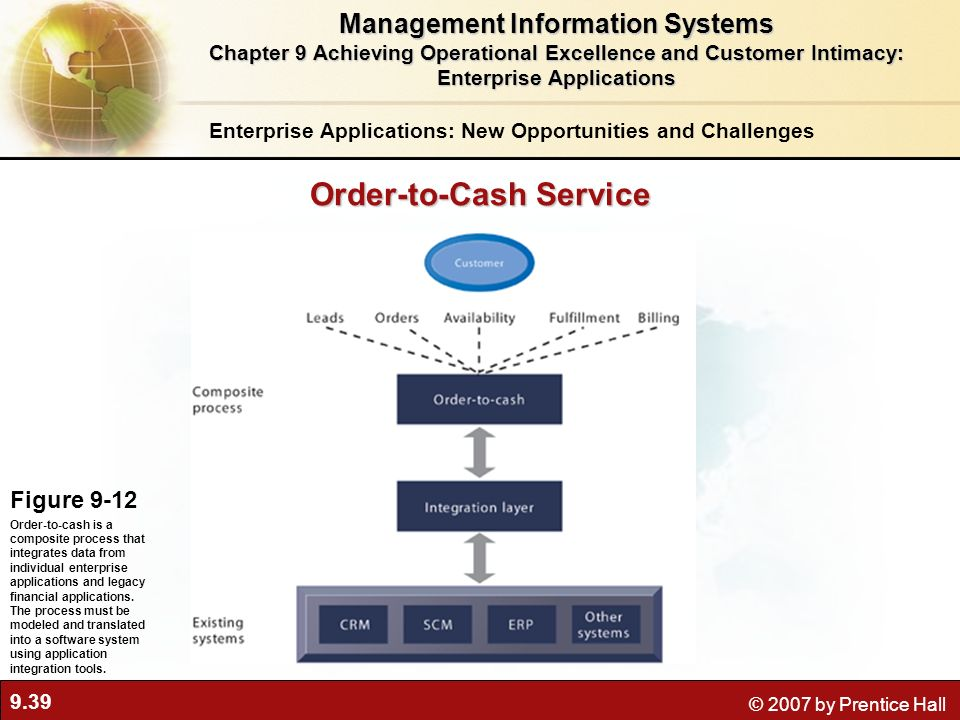 Order-to-Cash Service