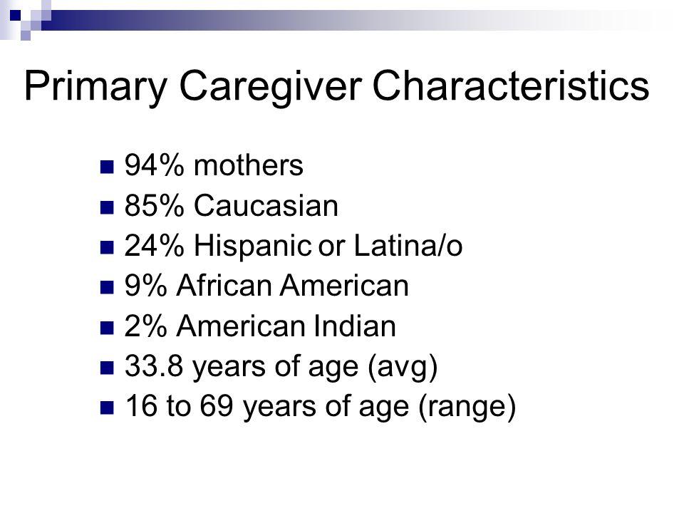 Primary Caregiver Characteristics