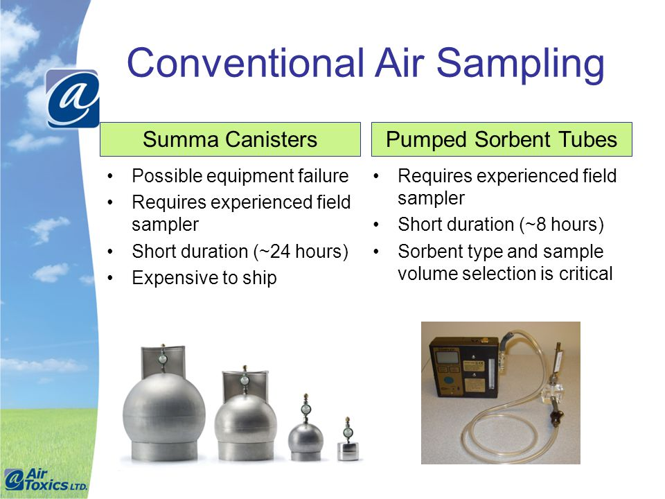 Conventional Air Sampling