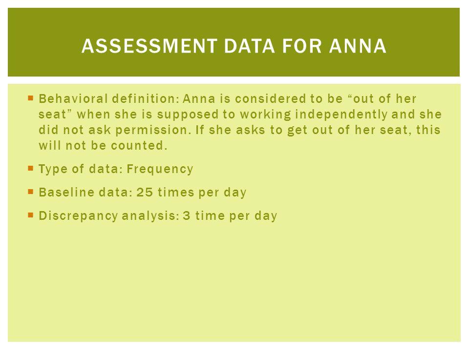 Assessment Data for Anna