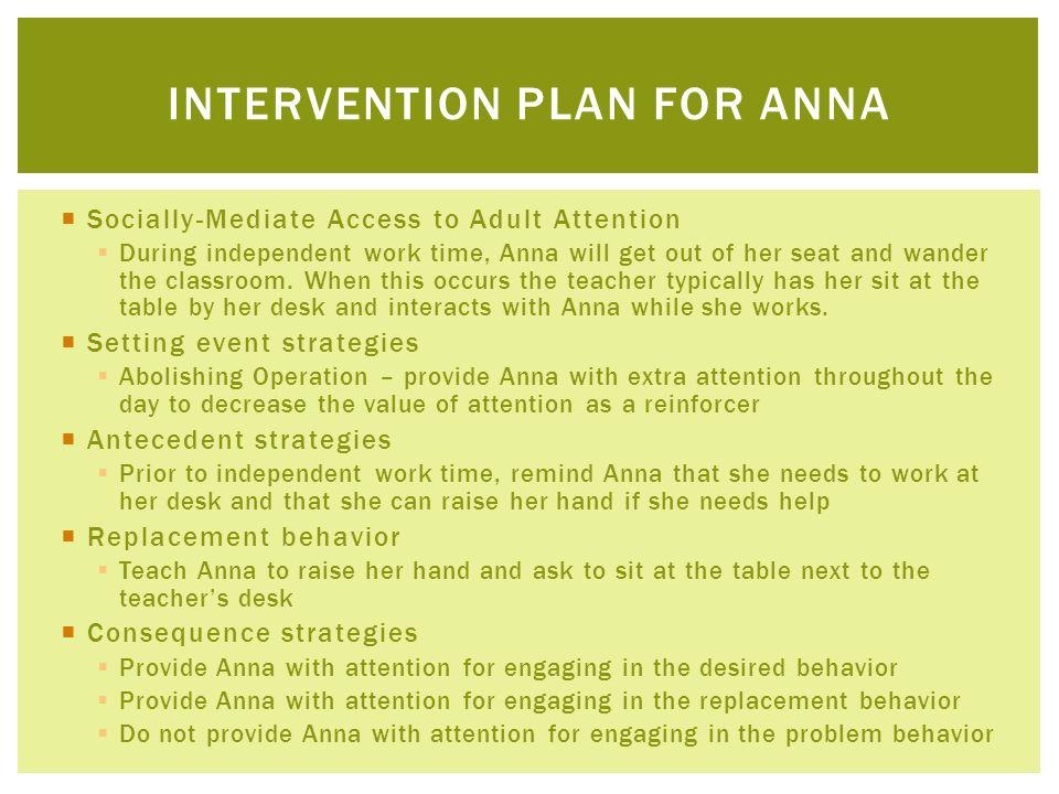 Intervention plan for Anna