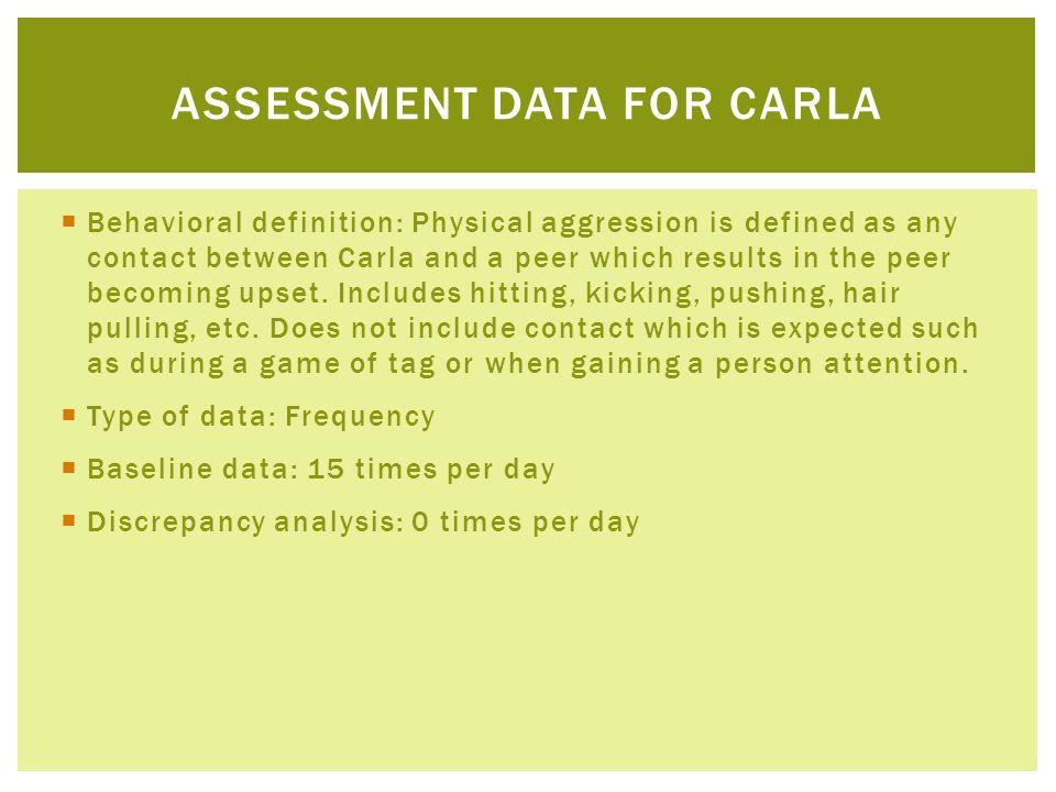 Assessment Data for carla