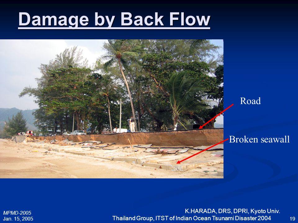 Damage by Back Flow Road Broken seawall