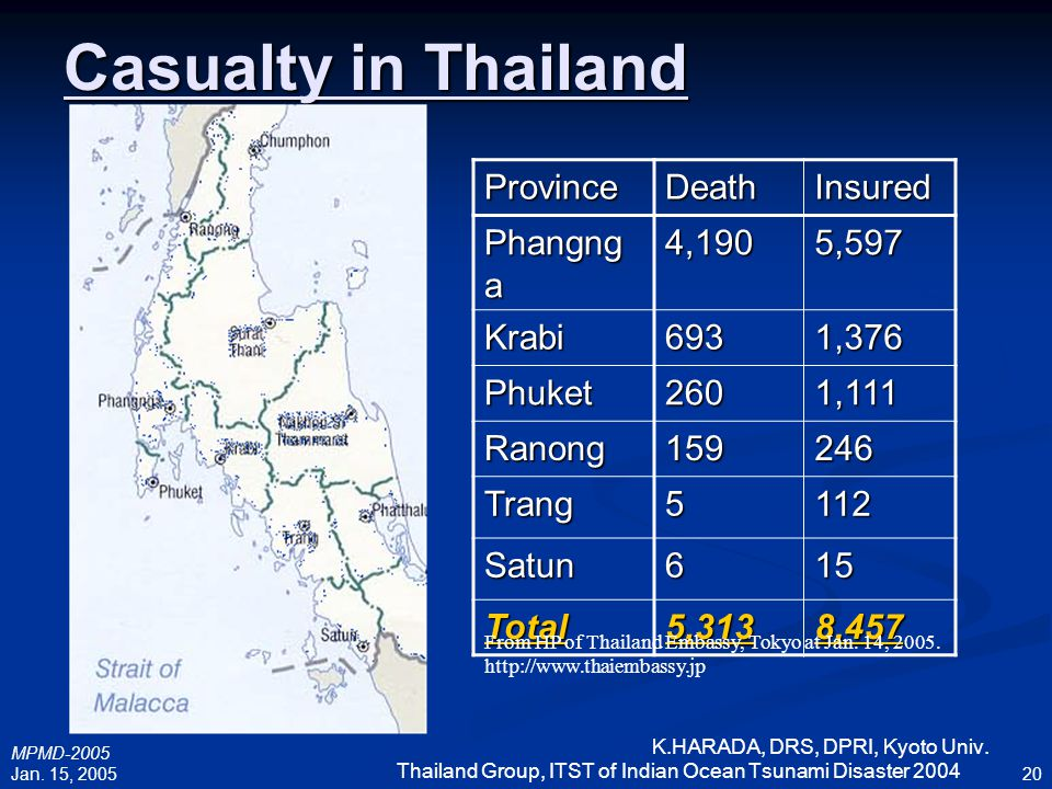 Casualty in Thailand Province Death Insured Phangnga 4,190 5,597 Krabi