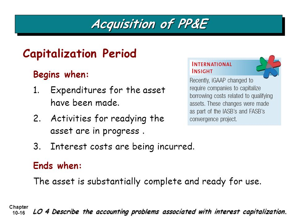 Acquisition of PP&E Capitalization Period Begins when:
