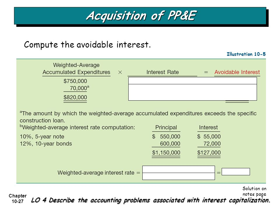 Acquisition of PP&E Compute the avoidable interest.