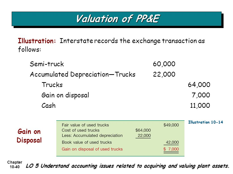 Valuation of PP&E Illustration: Interstate records the exchange transaction as follows: Semi-truck 60,000.