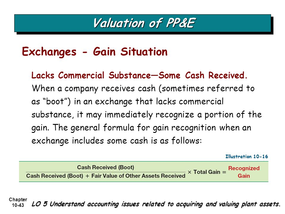 Valuation of PP&E Exchanges - Gain Situation