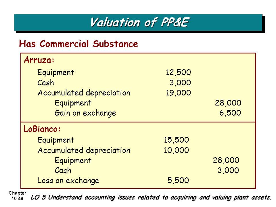 Valuation of PP&E Has Commercial Substance Arruza: LoBianco: