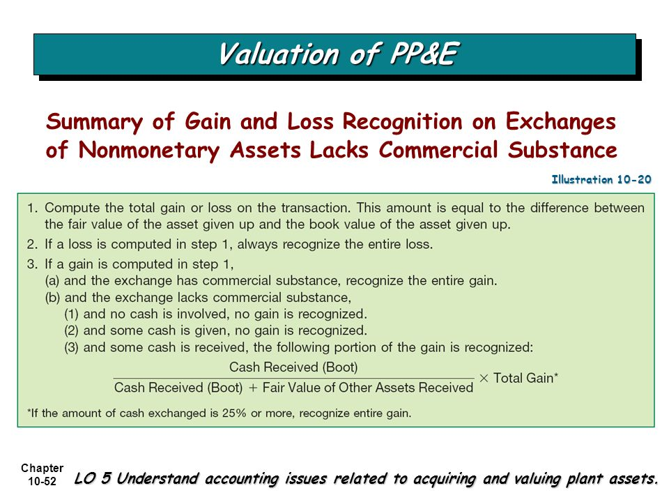 Valuation of PP&E Summary of Gain and Loss Recognition on Exchanges of Nonmonetary Assets Lacks Commercial Substance.